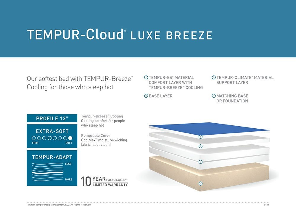 Tempur Pedic mattress reviews