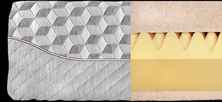 Layla Mattress 4 Layer Cross Section