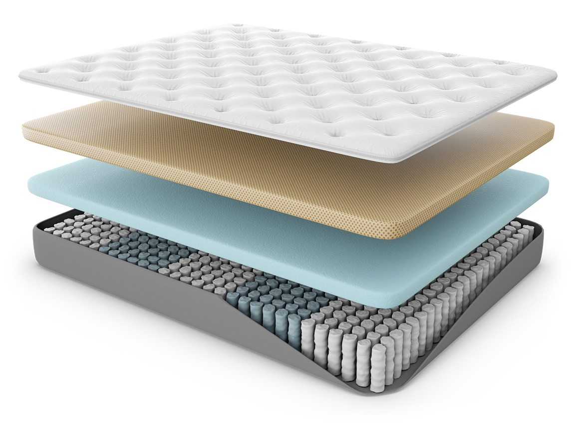 Nest Bedding Alexander Signature Hybrid Layers