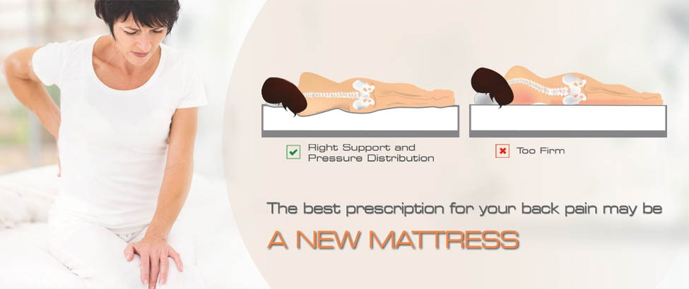 best mattress firmness for back pain