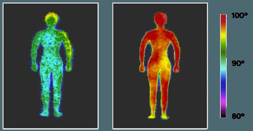 mattress-feature-heat-absorption