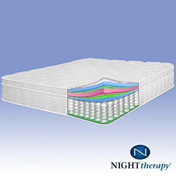 Types Of Mattresses Memory Foam Talk