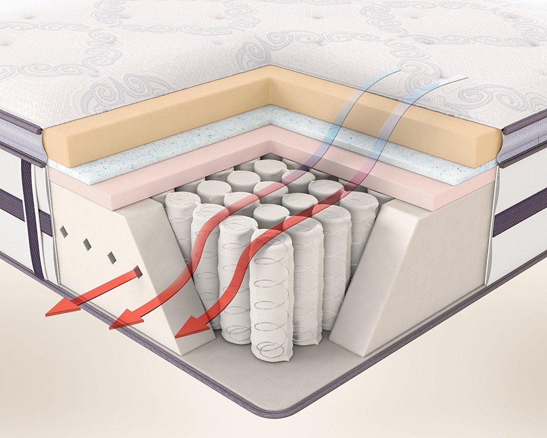 coolest sleeping mattress best cooling mattress cool sleeping beds