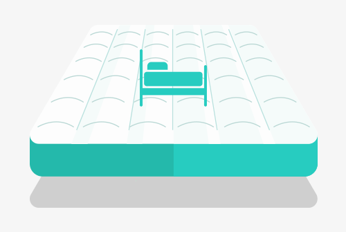 Mattress Buying Guide L What Is The Best Mattress L Best Beds