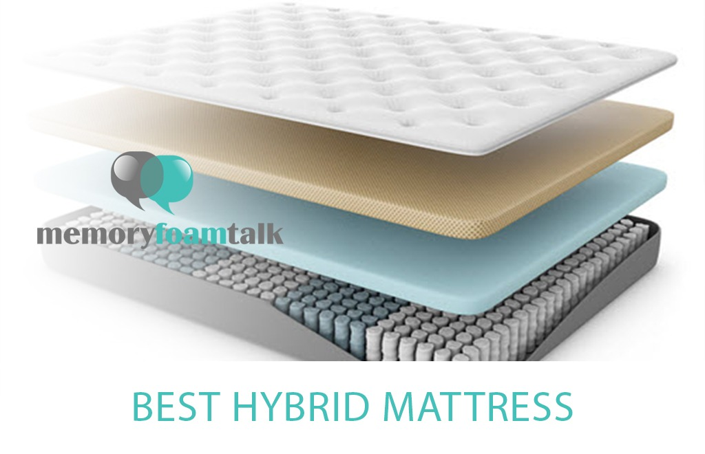 Best Hybrid Mattress Top Rated Mattresses L How To Pick The