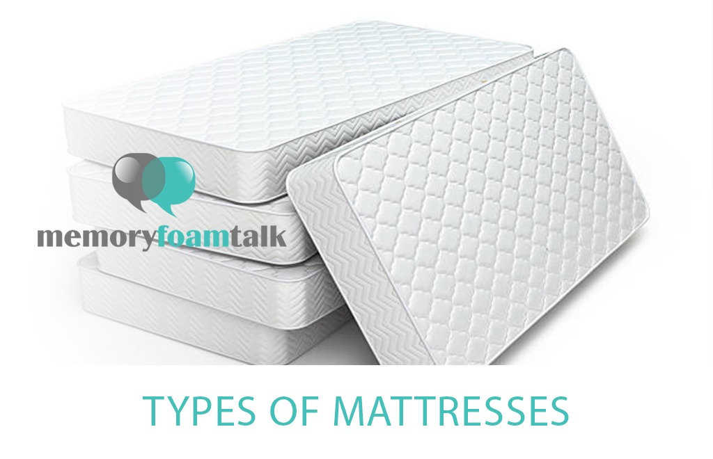 Which Type of Mattress is Best for You? (2020)