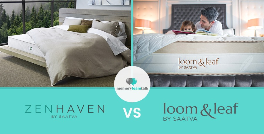 Zenhaven vs. Loom and Leaf