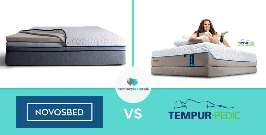 novosbed mattress review l novosbed coupon. Black Bedroom Furniture Sets. Home Design Ideas