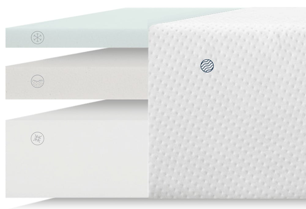 Blello mattress layers