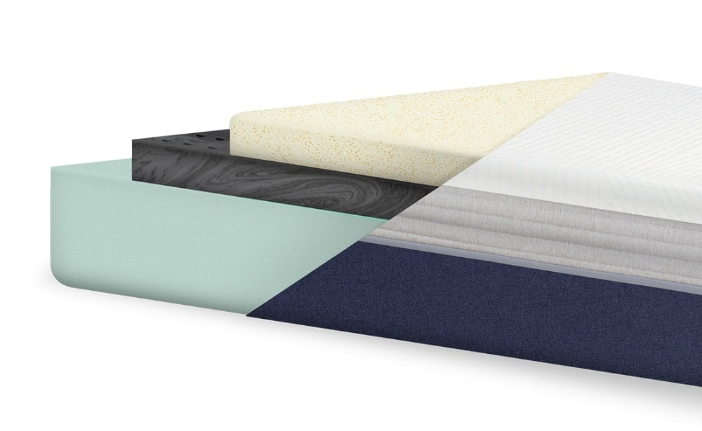 Zonkd mattress layers
