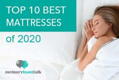 best Mattress Guide