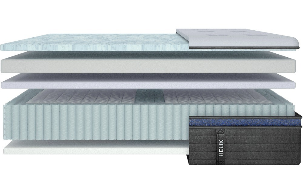 Helix Midnight Luxe mattress layers