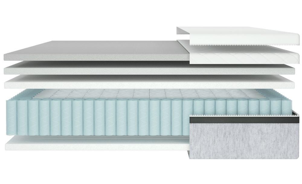Helix Nightfall mattress layers
