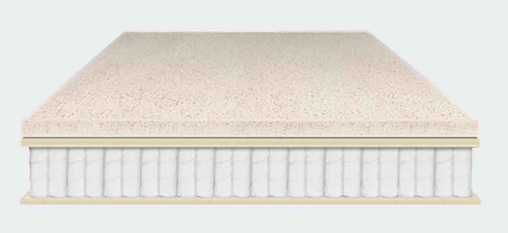 Allswell Luxe Mattress Layers