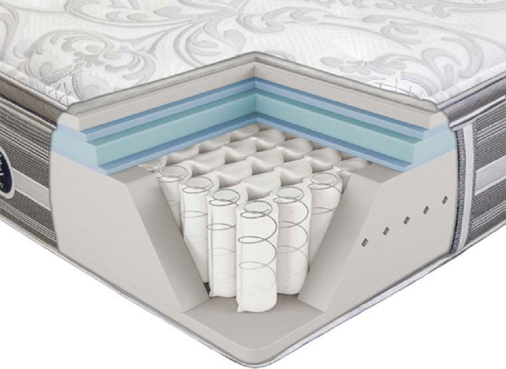 Hybrid mattress layers