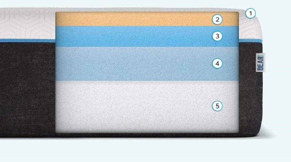 Bear Pro mattress layers