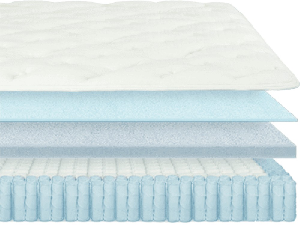 Lytton Serene: Comfort Plush mattress layers