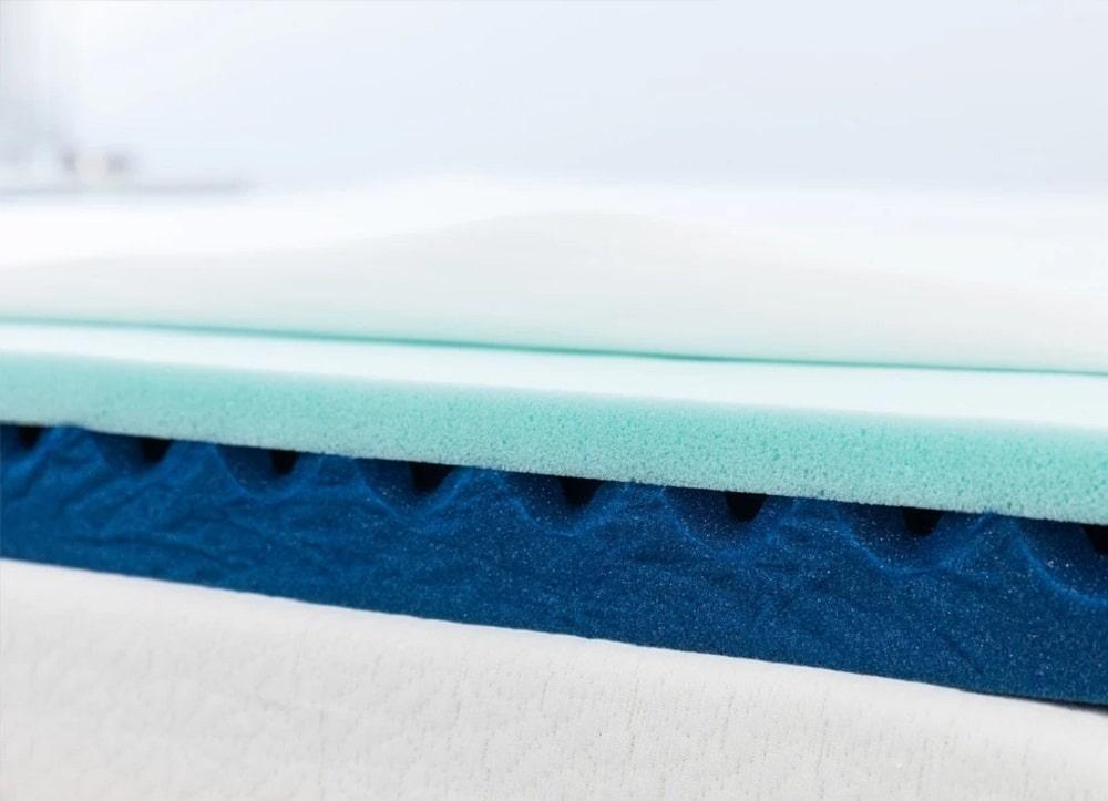 Molecule Triple Zone mattress topper layers