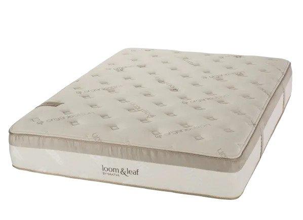 Memory Foam Mattress Buying Guide 2020 Memory Foam Talk