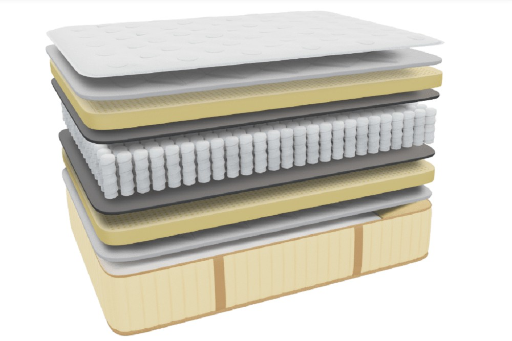 IDLE Sleep Natural Latex Hybrid mattress layers