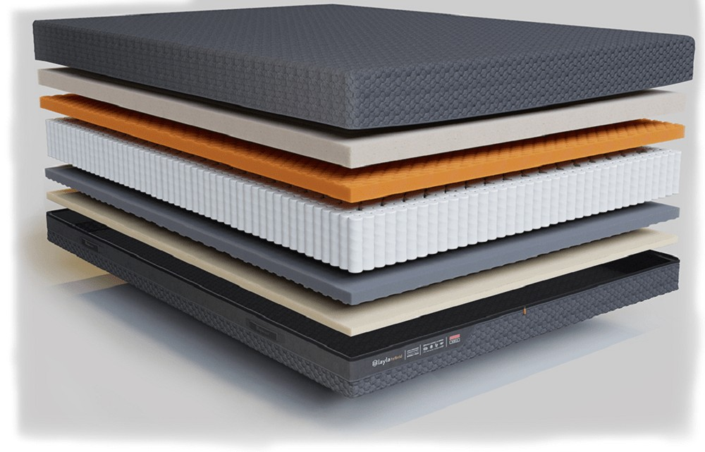 Layla Hybrid mattress layers