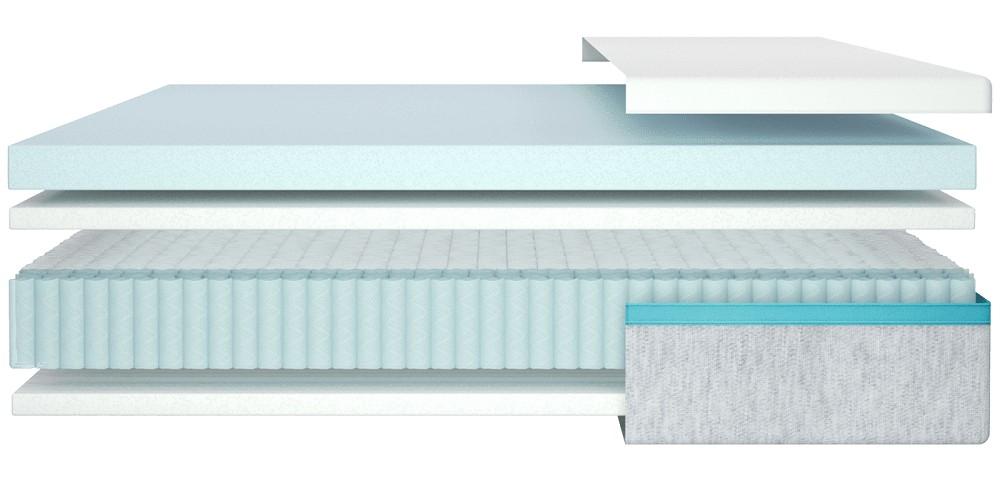 Helix Sunset mattress layers