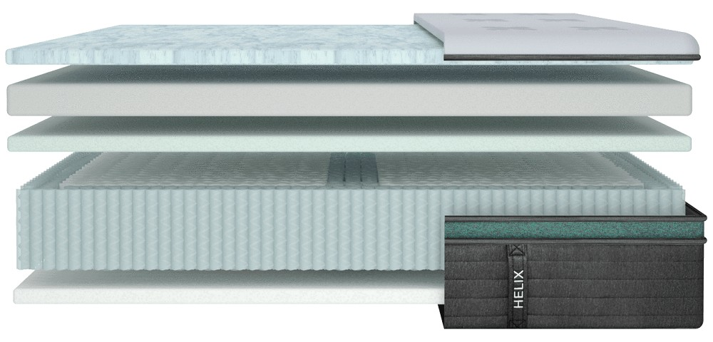 Helix Twilight Luxe mattress layers