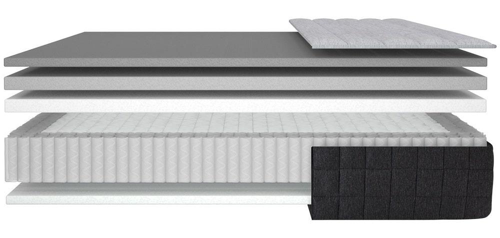 Helix Plus mattress layers