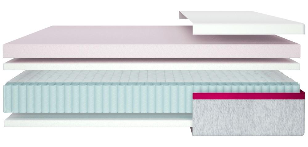 Helix Dusk mattress layers