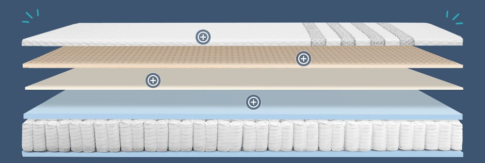 Leesa Hybrid mattress layers