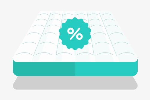 Mattress Discount Code| Memory Foam Talk