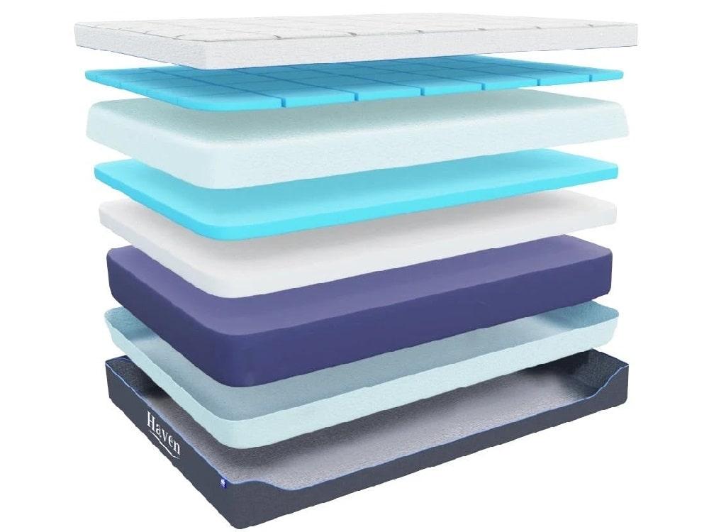 Haven Boutique mattress layers