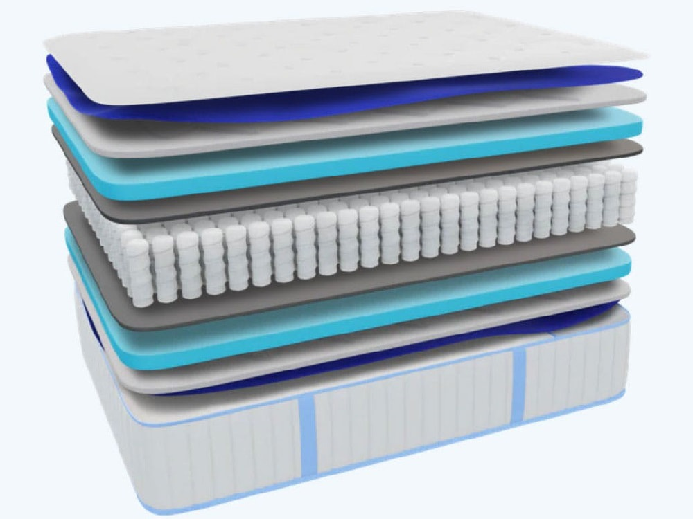 IDLE Sleep Hybrid mattress layers