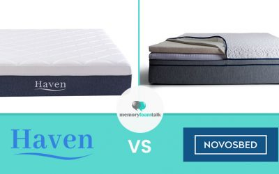 Haven Boutique vs. Novosbed