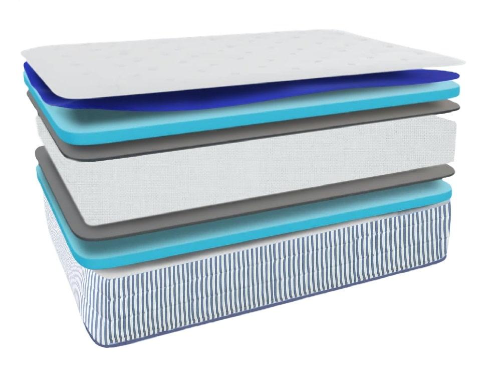 McKinney mattress layers