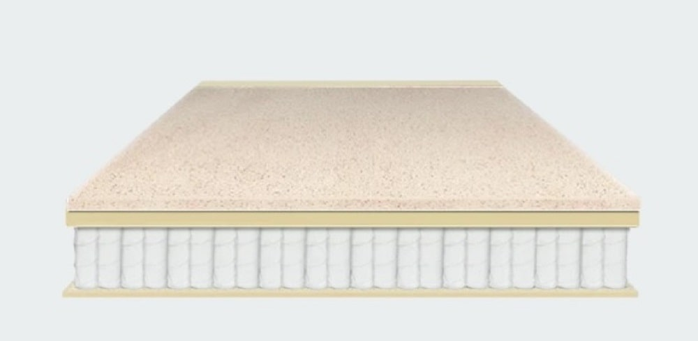 Allswell Brick mattress layers